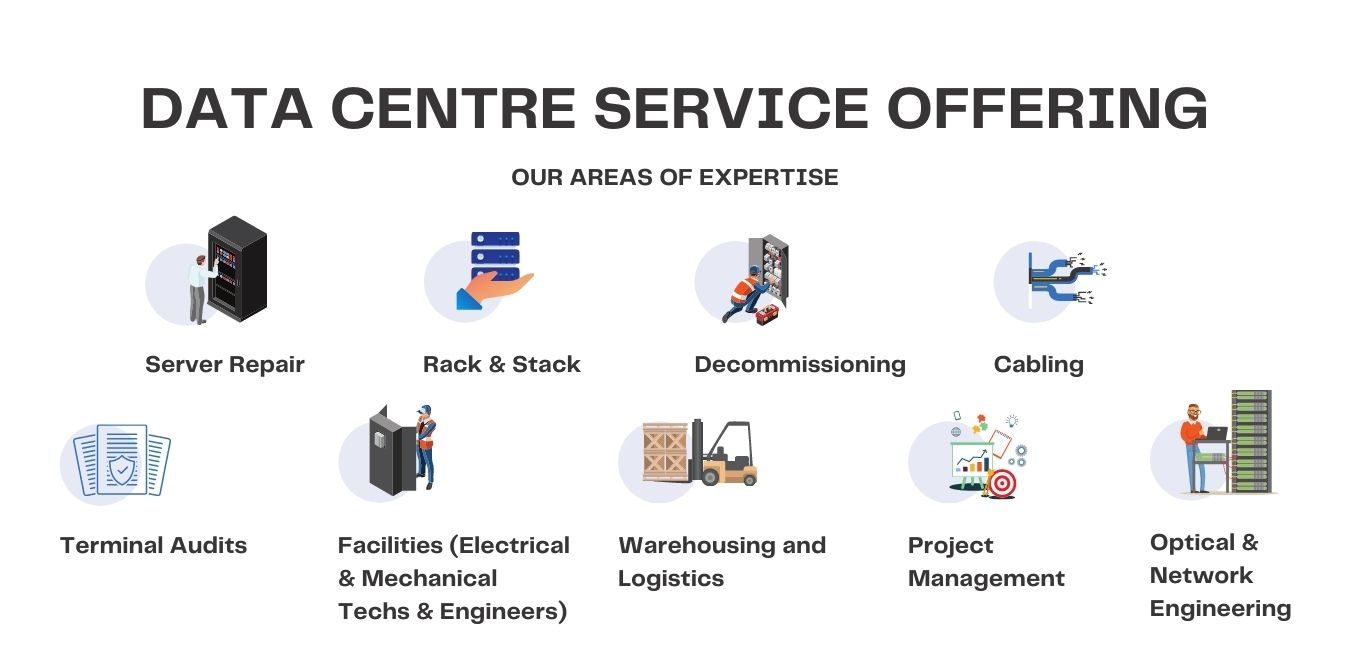 data centre recruitment services