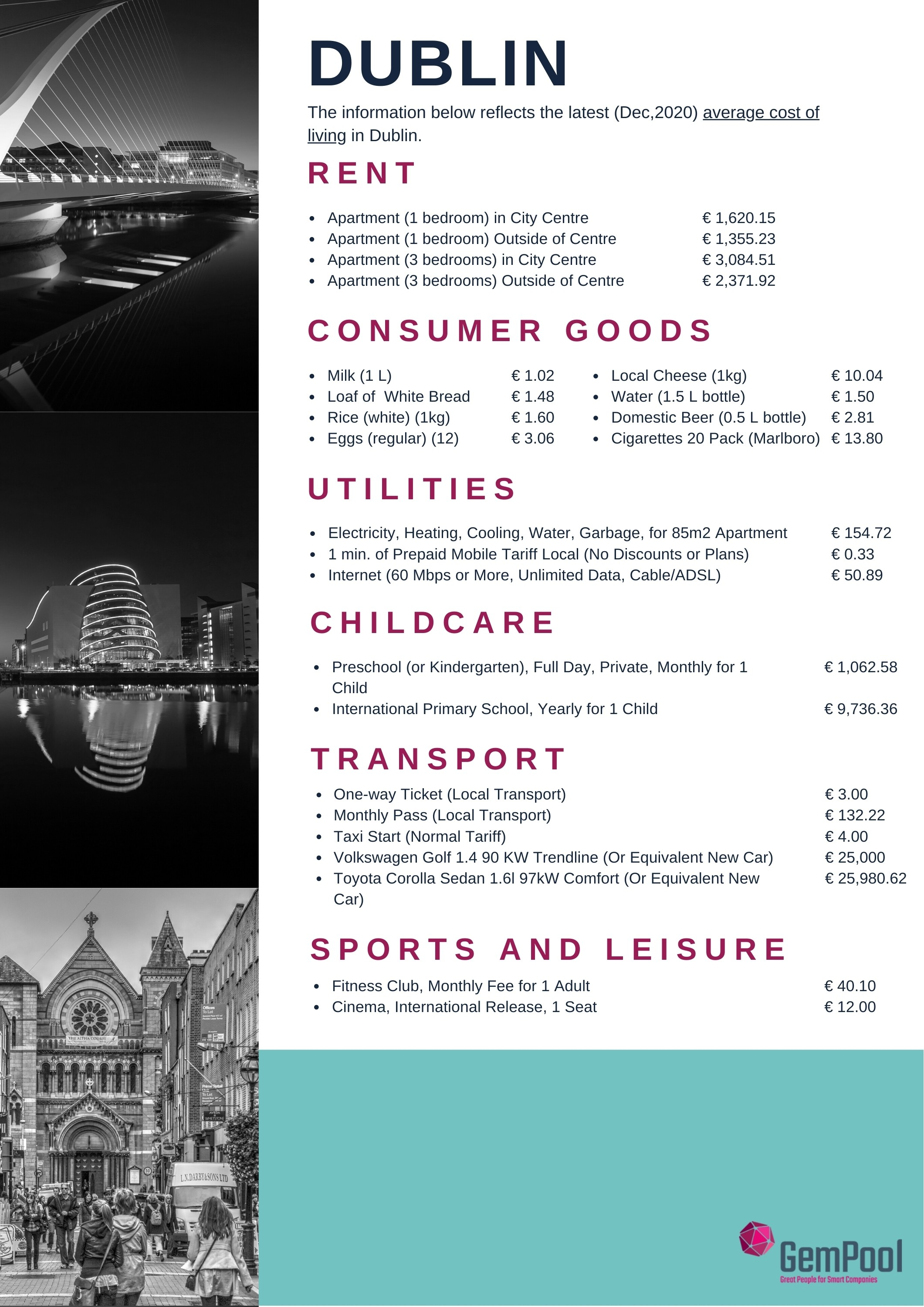 cost of living in dublin