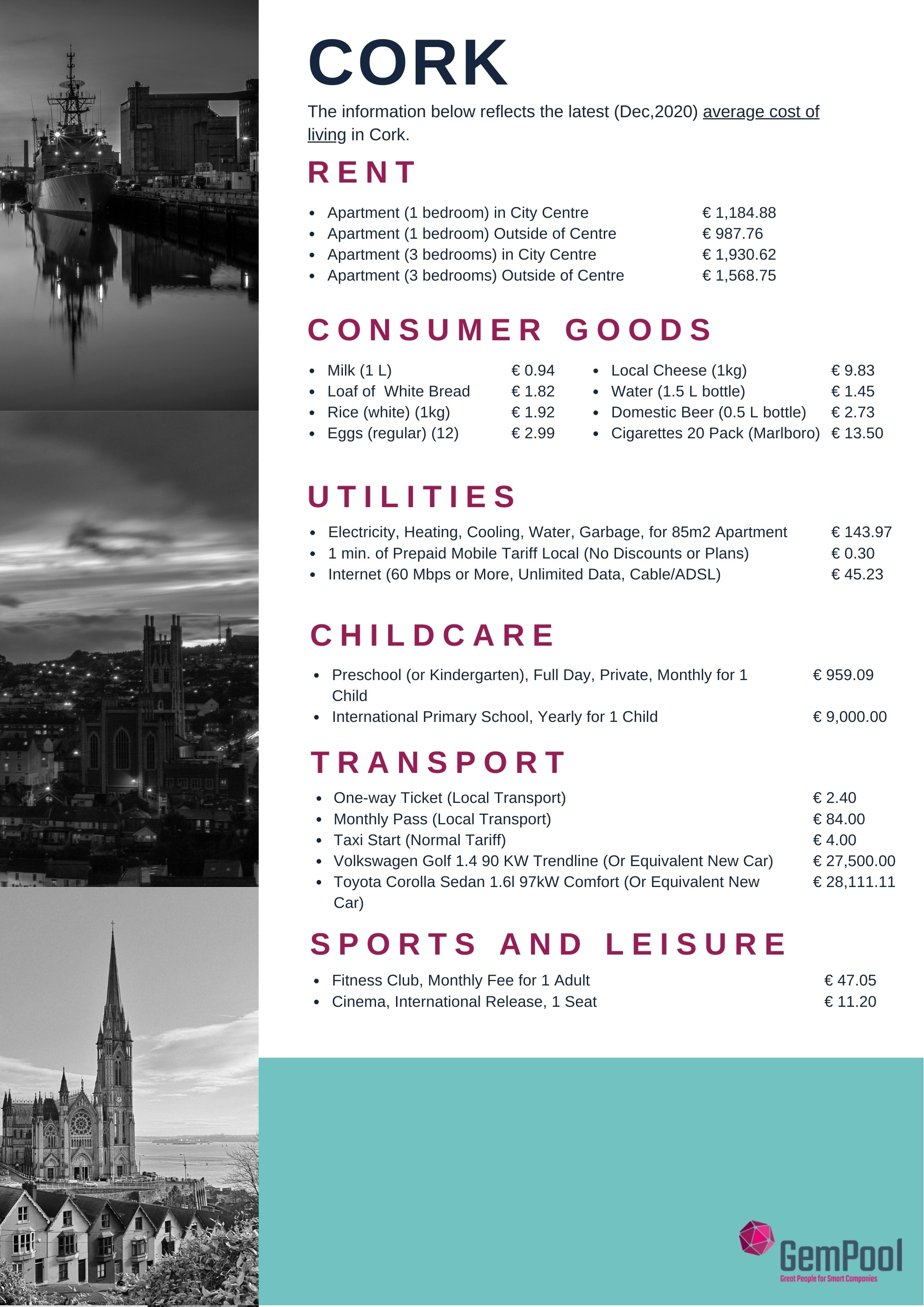 cost of living in Cork
