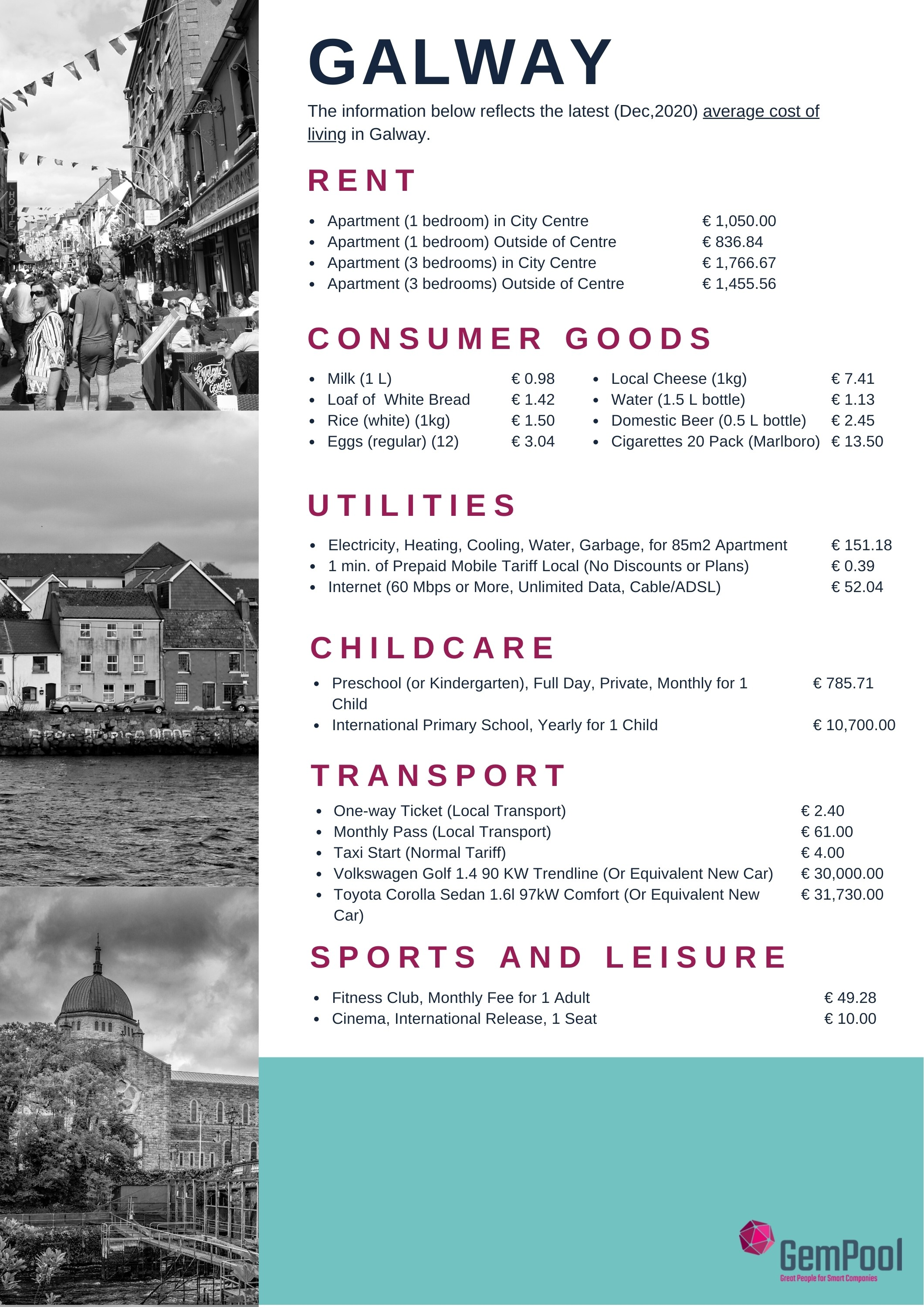cost of living in Galway 2021