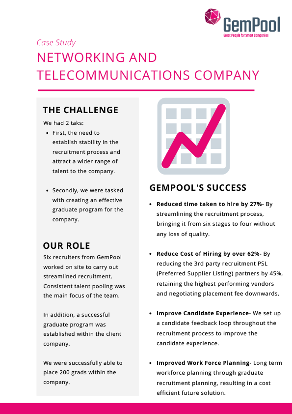 Networking and Telecommunications Company