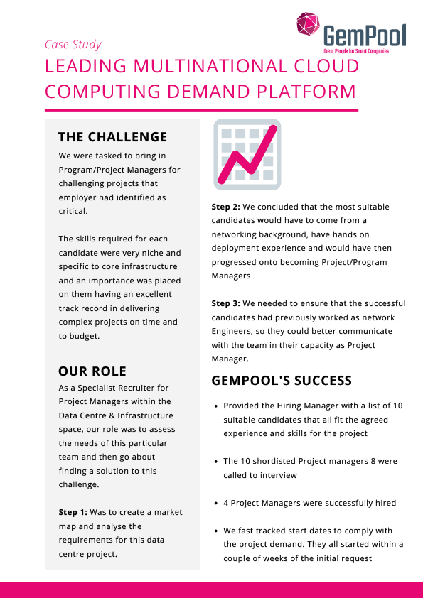 Leading Multinational Cloud Computing Demand Platform