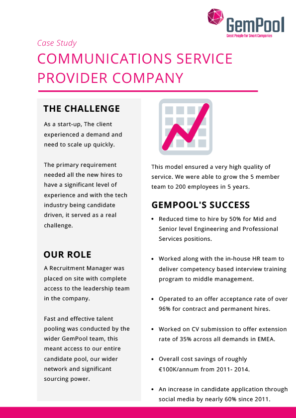 Communications Service Provider Company