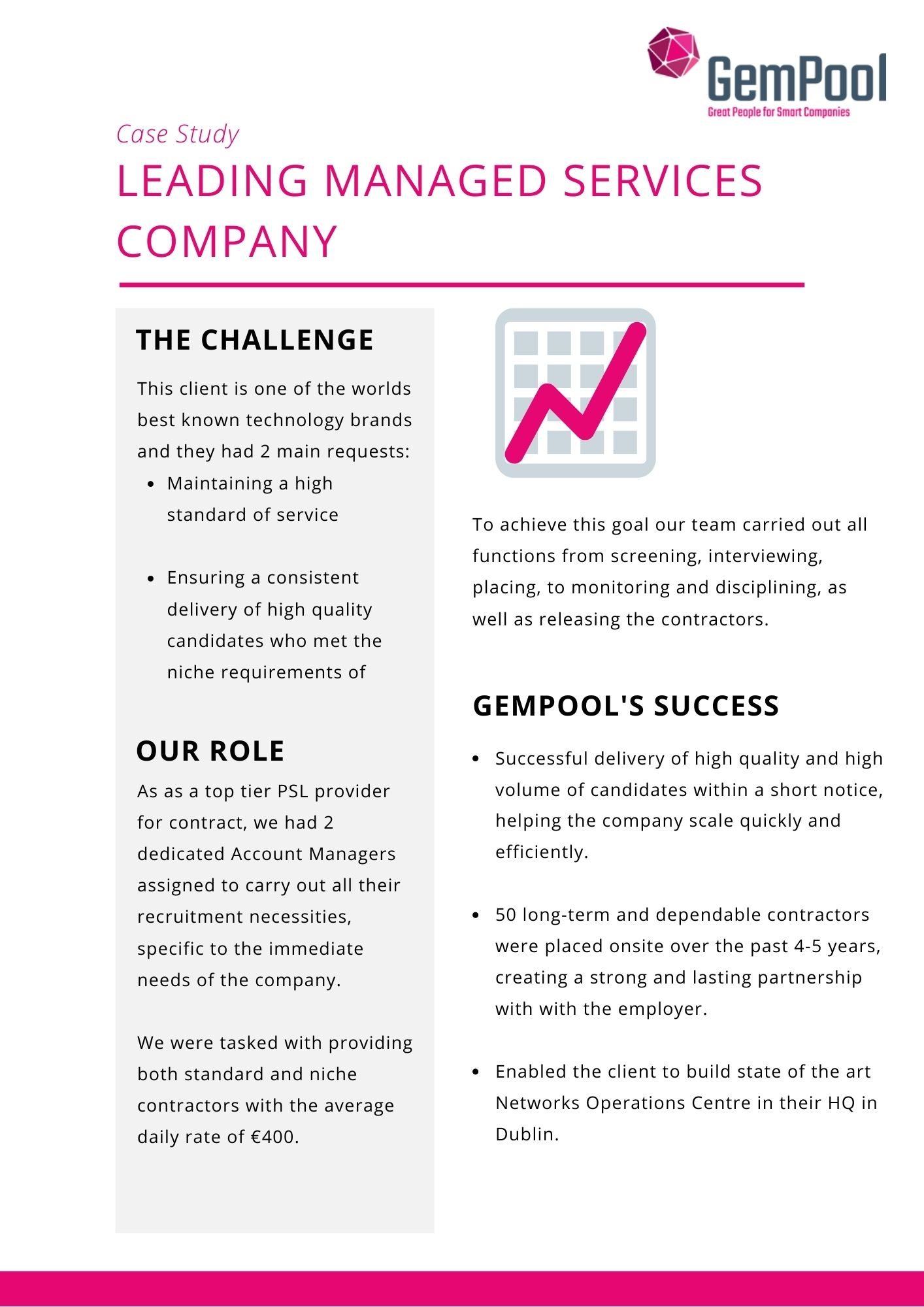 gempool recruitment service case study