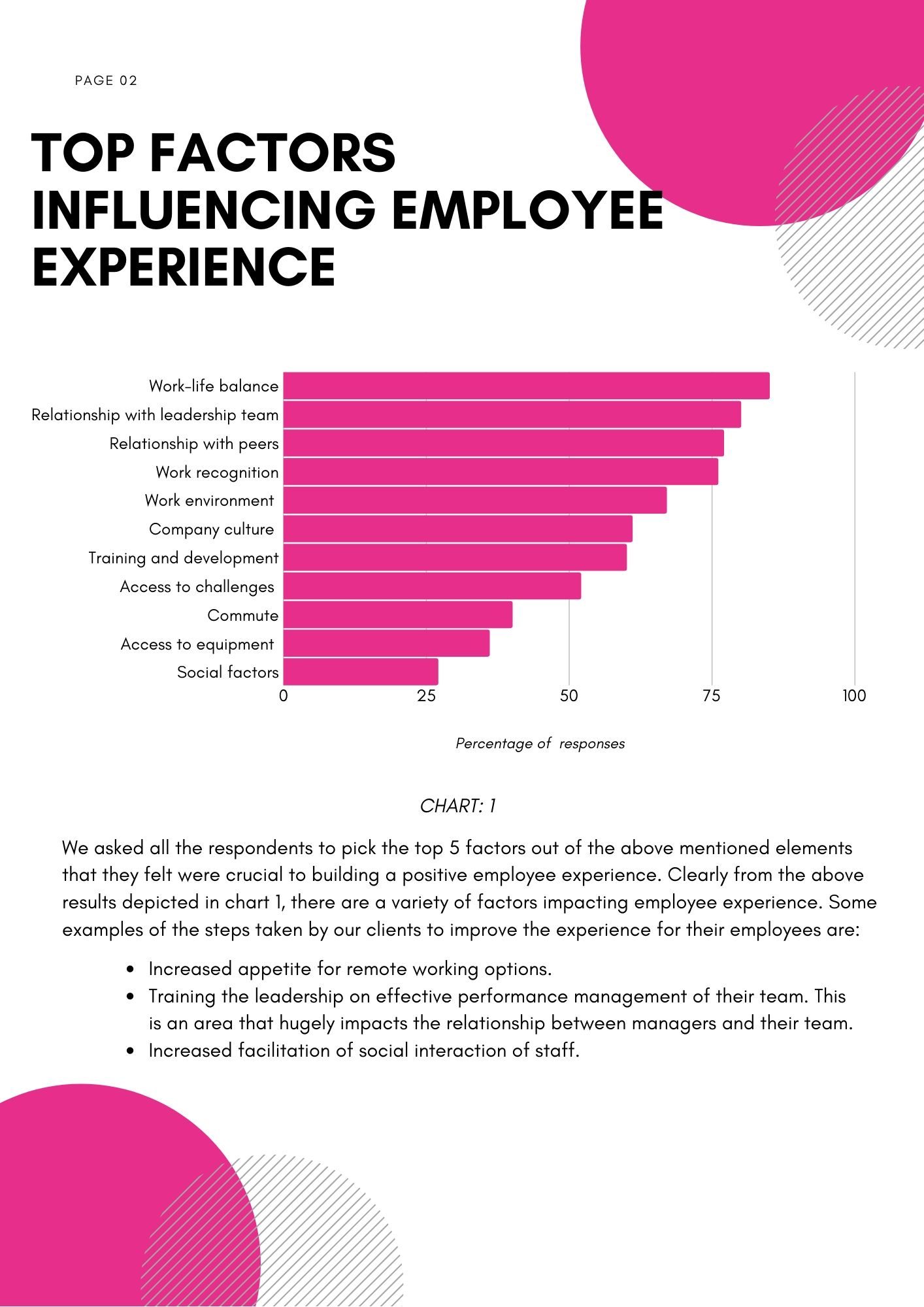 Employee experience market research 1