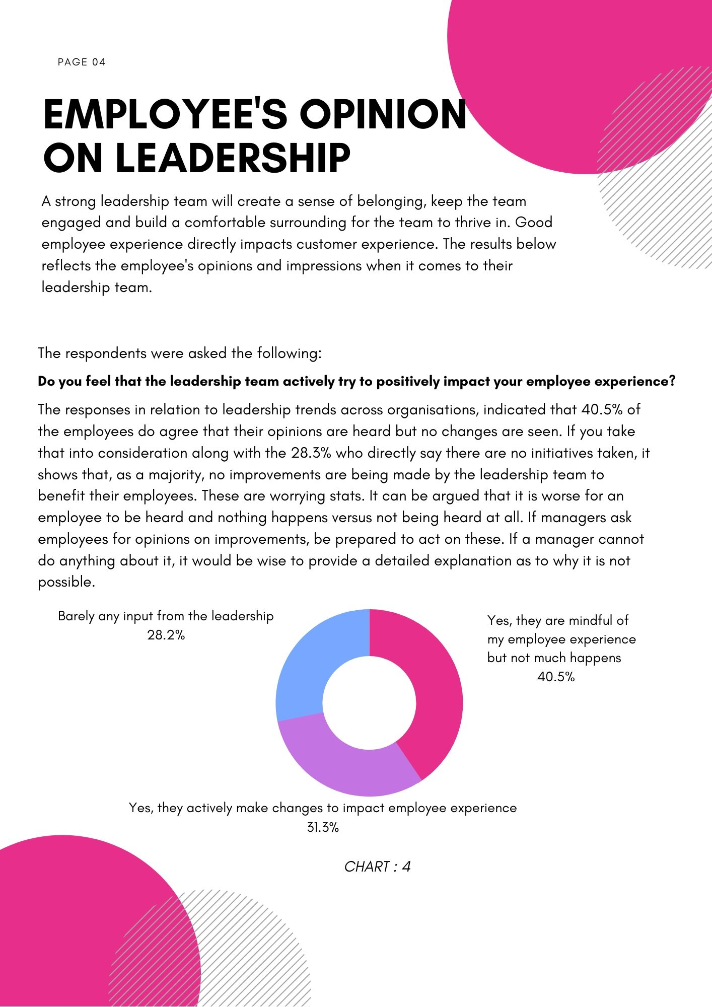 Employee experience market research 3