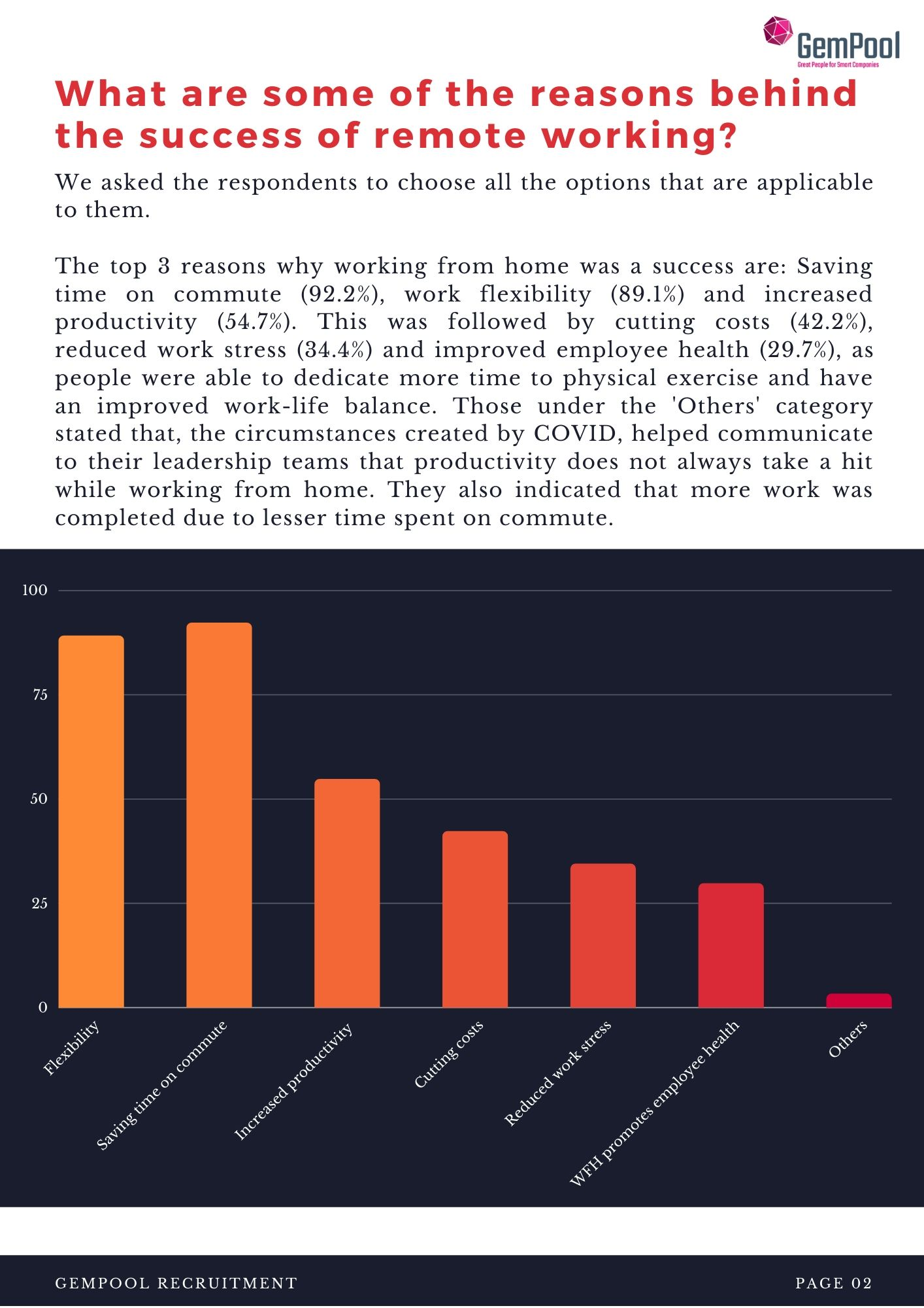 Positive experiences of working from home