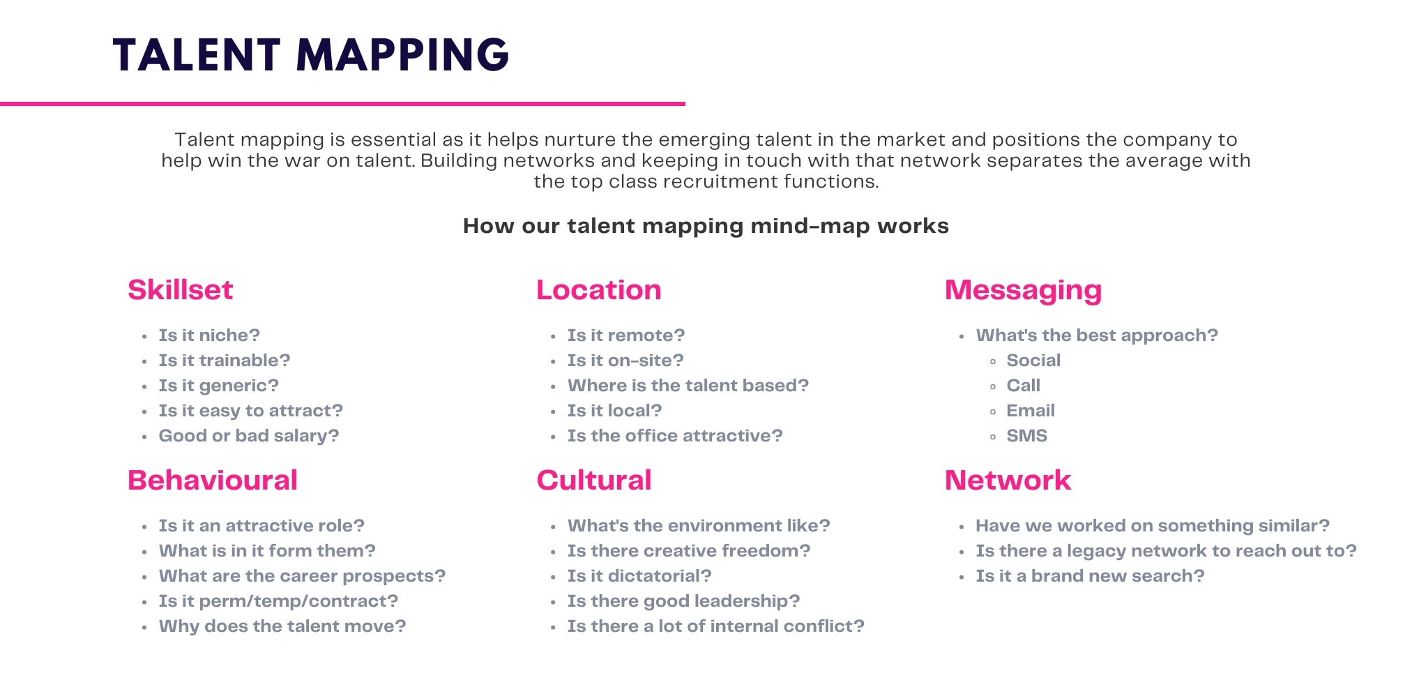 talent mapping recruitment solution