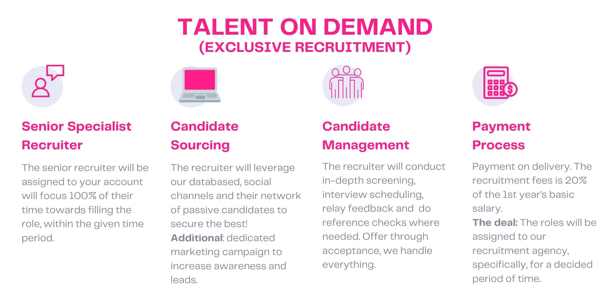talent on demand